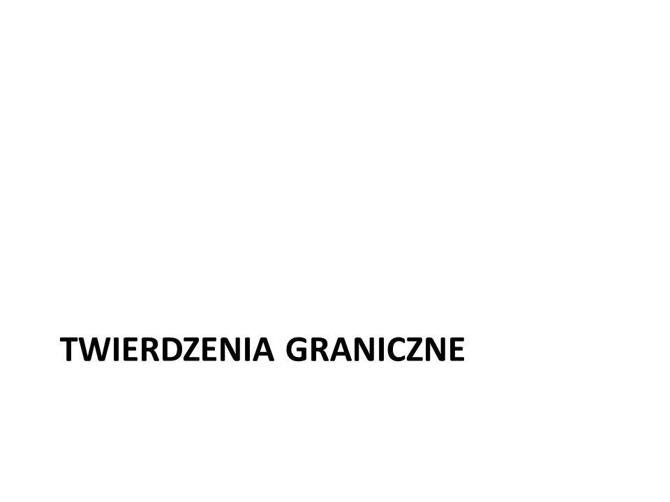 TWIERDZENIA GRANICZNE