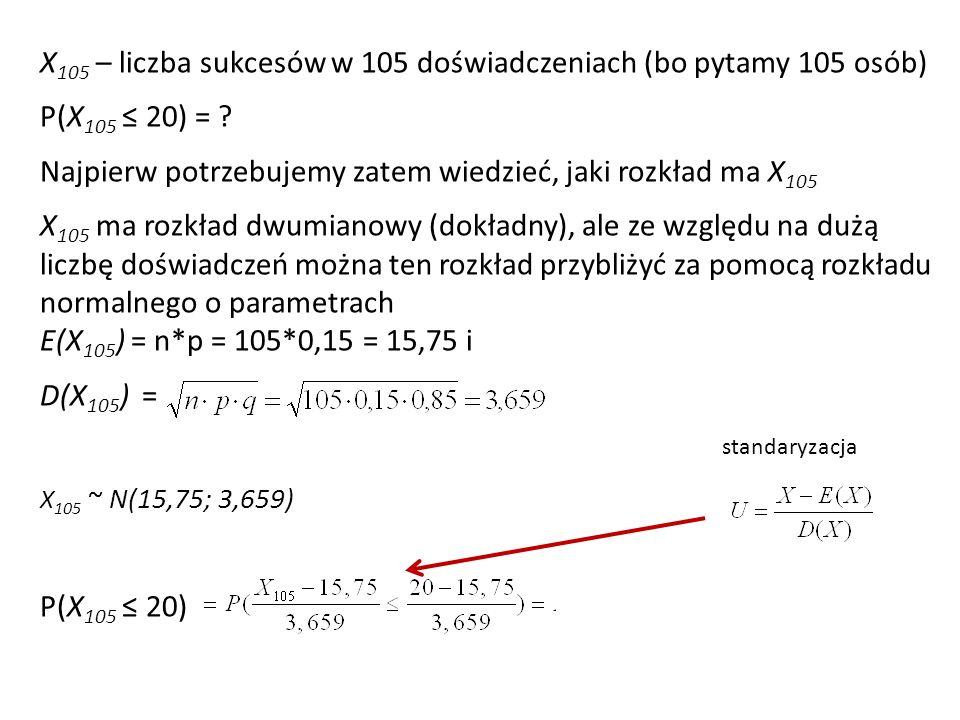 X 105 – liczba sukcesów w 105 doświadczeniach (bo pytamy 105 osób) P(X 105 ≤ 20) = .