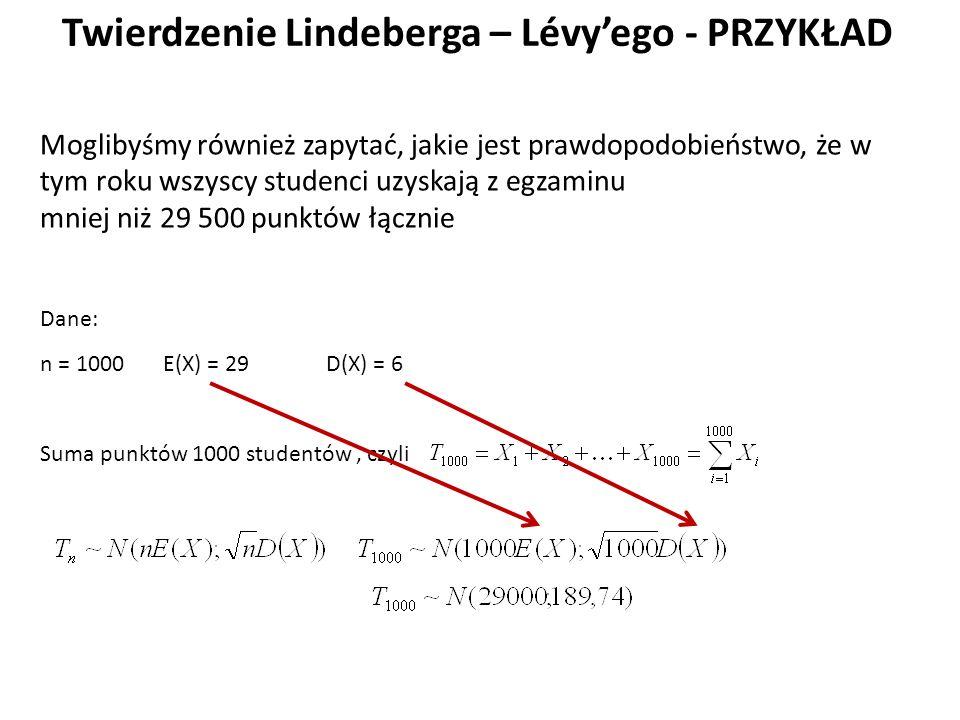 Twierdzenie Lindeberga – Lévy'ego - PRZYKŁAD Moglibyśmy również zapytać, jakie jest prawdopodobieństwo, że w tym roku wszyscy studenci uzyskają z egzaminu mniej niż 29 500 punktów łącznie Dane: n = 1000 E(X) = 29 D(X) = 6 Suma punktów 1000 studentów, czyli