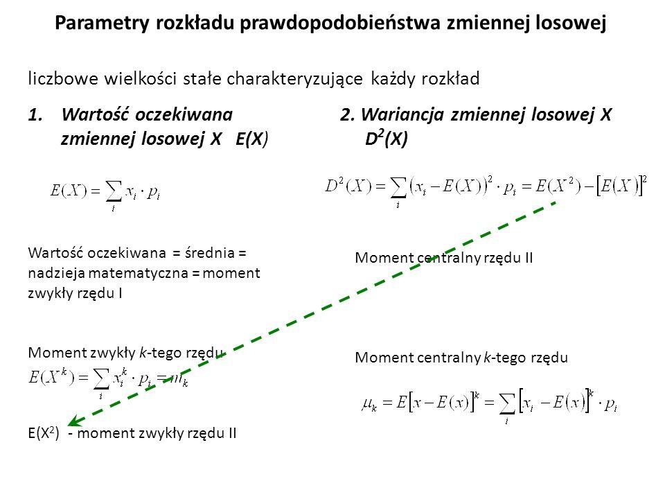 Własności wartości oczekiwanej Własności 1.Wartość oczekiwana stałej równa jest stałej E(b) = b 2.E(bX) = bE(X) 3.E(aX+b) = aE(X) + b 4.Jeśli E(X 1 ) = a oraz E(X 2 ) = b, to E(X 1 + X 2 ) = = E(X 1 ) + E(X 2 ) = a + b 5.Jeśli X 1 i X 2 są niezależne, to E(X 1 X 2 ) = E(X 1 ) E(X 2 ) Przykład: E(X 1 ) = 3 oraz E(X 2 ) = ½ 1.E(4) = 4 2.Y = 4X 1, E(Y) = E(4X 1 ) = 4 E(X 1 ) = 4 * 3 =12 3.Z = 4X 1 – 3, E(Z) = 4* E(X 1 ) – 3 = 12 – 3 = 9 4.E(X 1 + X 2 ) = E(X 1 ) + E(X 2 ) = 3 + ½ = 3,5 5.E(X 1 X 2 ) = E(X 1 ) E(X 2 ) = 3*1/2 = 1,5