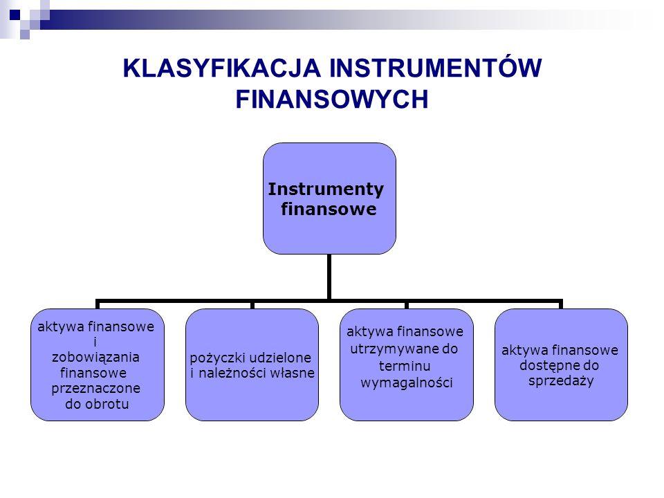 KLASYFIKACJA INSTRUMENTÓW FINANSOWYCH Instrumenty finansowe aktywa finansowe i zobowiązania finansowe przeznaczone do obrotu pożyczki udzielone i należności własne aktywa finansowe utrzymywane do terminu wymagalności aktywa finansowe dostępne do sprzedaży