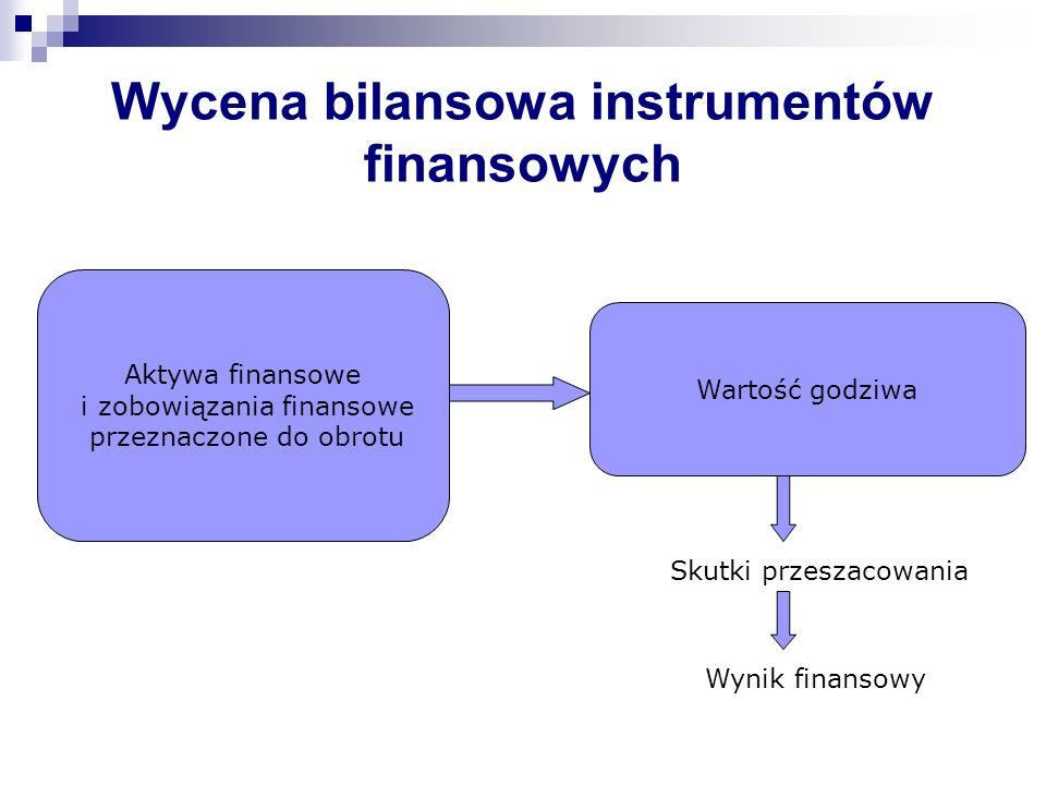 Wycena bilansowa instrumentów finansowych Wartość godziwa Skutki przeszacowania Wynik finansowy Aktywa finansowe i zobowiązania finansowe przeznaczone do obrotu