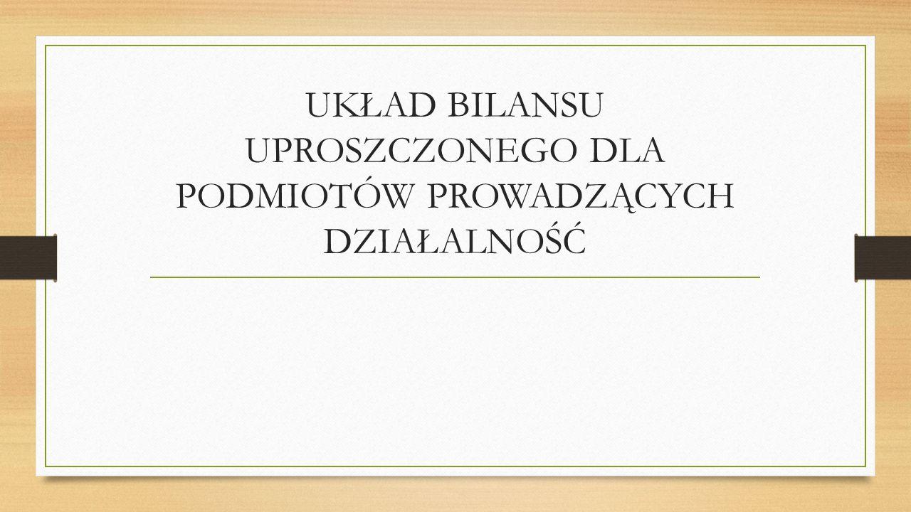 Pieczątka jednostki Data i miejsce sporządzenia bilansuImię i nazwisko oraz podpis osoby sporządzającej bilans Imię i nazwisko oraz podpis kierownika jednostki Uproszczony bilans sporządzony na dzień 31.12.201X