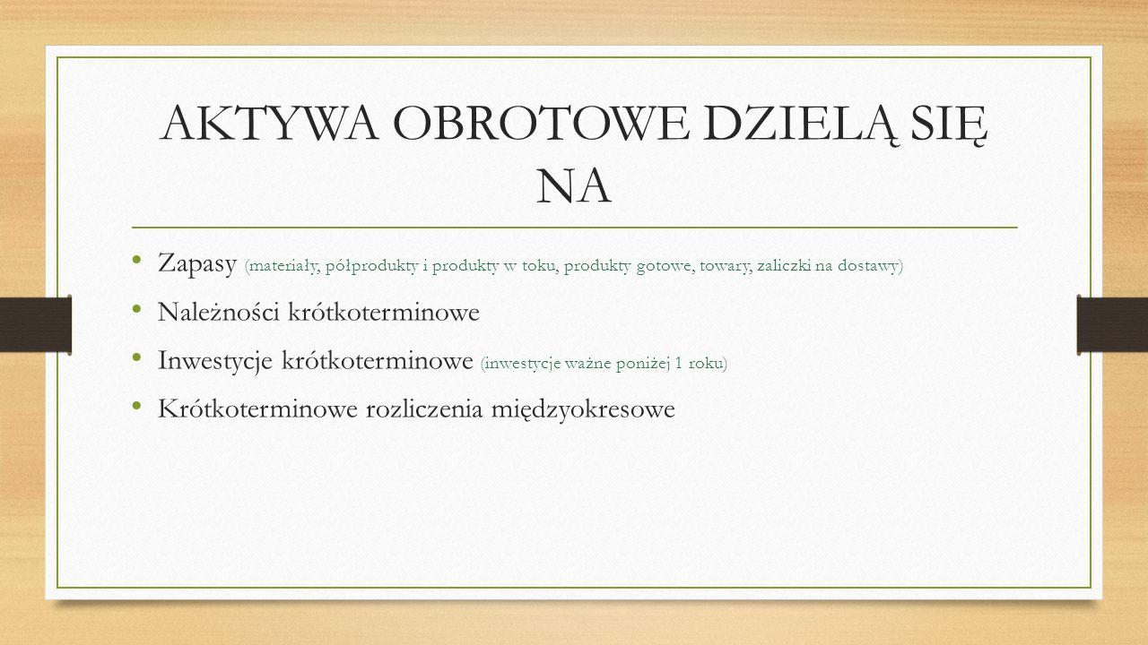 PASYWA – Wszystkie zasoby majątkowe muszą mieć swoje źródła pochodzenia, zwane źródłami finansowania aktywów lub pasywami.