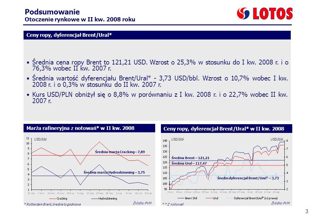 3 Podsumowanie Otoczenie rynkowe w II kw. 2008 roku Wydarzenia Średnia cena ropy Brent to 121,21 USD. Wzrost o 25,3% w stosunku do I kw. 2008 r. i o 7