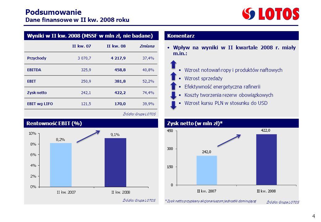4 Podsumowanie Dane finansowe w II kw. 2008 roku Wyniki w II kw.