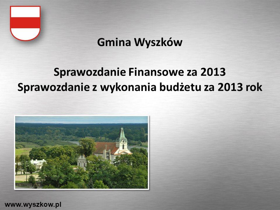Gmina Wyszków Sprawozdanie Finansowe za 2013 Sprawozdanie z wykonania budżetu za 2013 rok www.wyszkow.pl