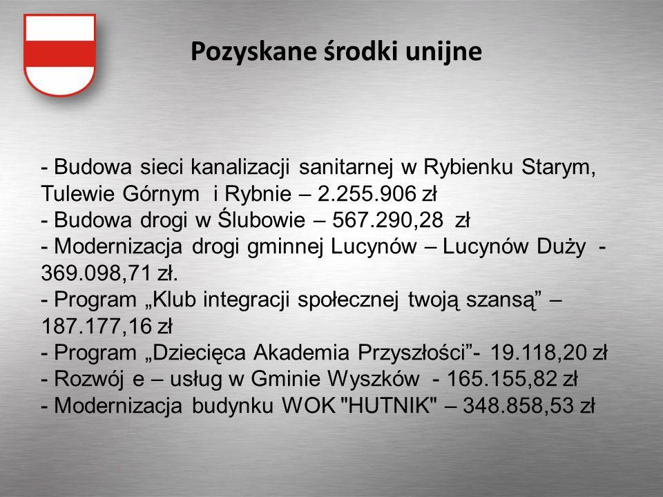 Pozyskane środki unijne - Budowa sieci kanalizacji sanitarnej w Rybienku Starym, Tulewie Górnym i Rybnie – 2.255.906 zł - Budowa drogi w Ślubowie – 56