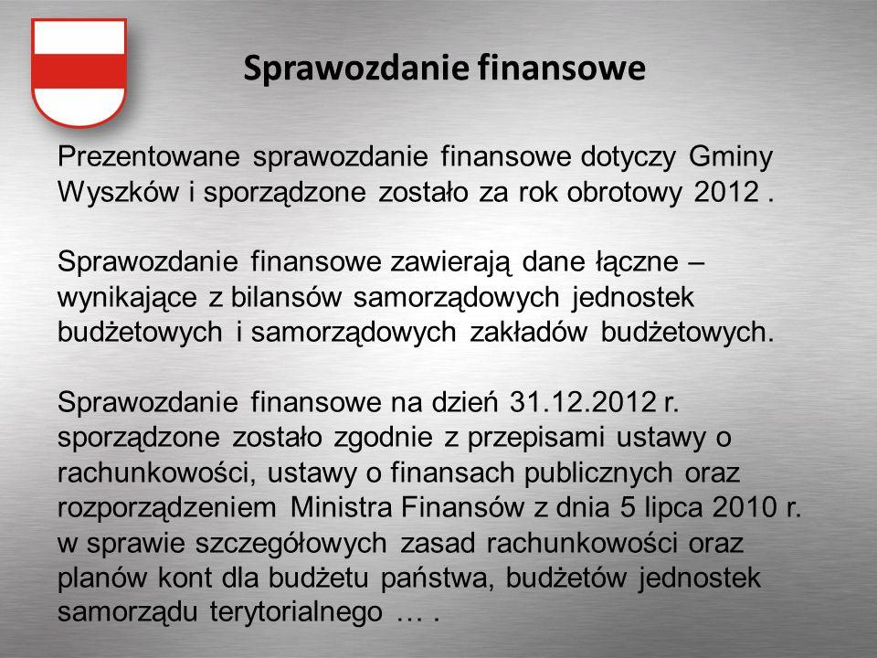 Sprawozdanie finansowe Prezentowane sprawozdanie finansowe dotyczy Gminy Wyszków i sporządzone zostało za rok obrotowy 2012. Sprawozdanie finansowe za