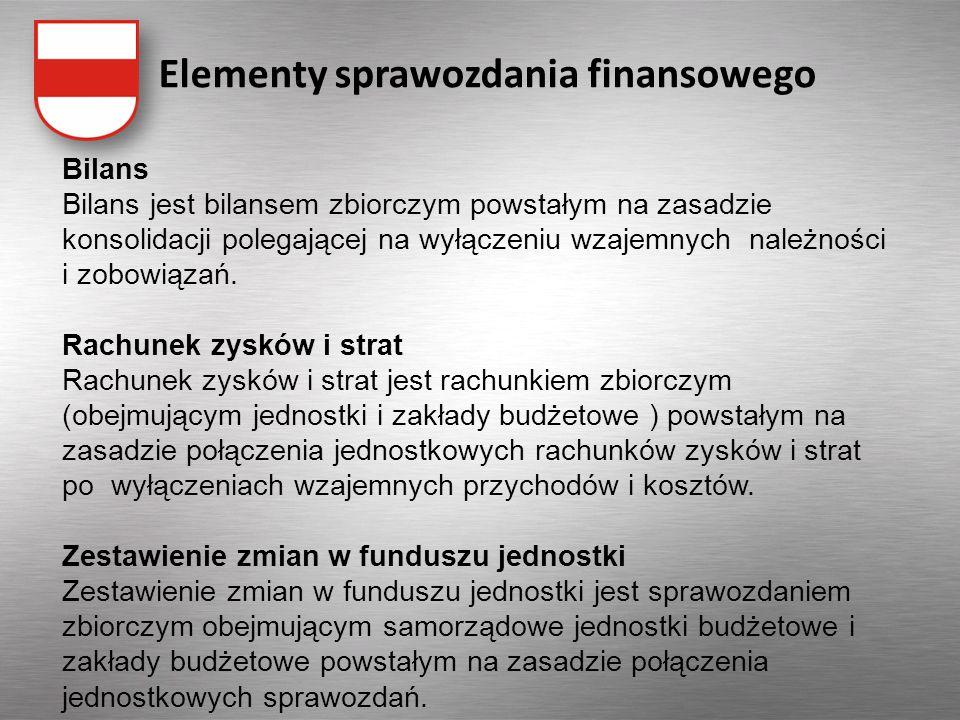 Elementy sprawozdania finansowego Bilans Bilans jest bilansem zbiorczym powstałym na zasadzie konsolidacji polegającej na wyłączeniu wzajemnych należn