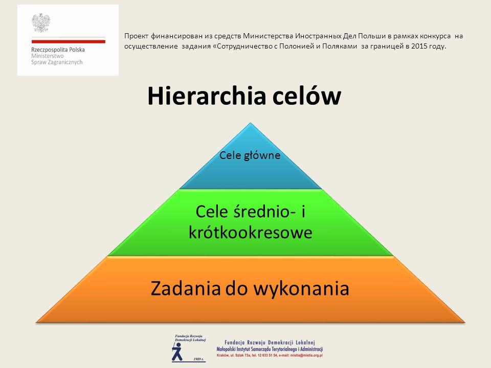 Hierarchia celów Проект финансирован из средств Министерства Иностранных Дел Польши в рамках конкурса на осуществление задания «Сотрудничество с Полон