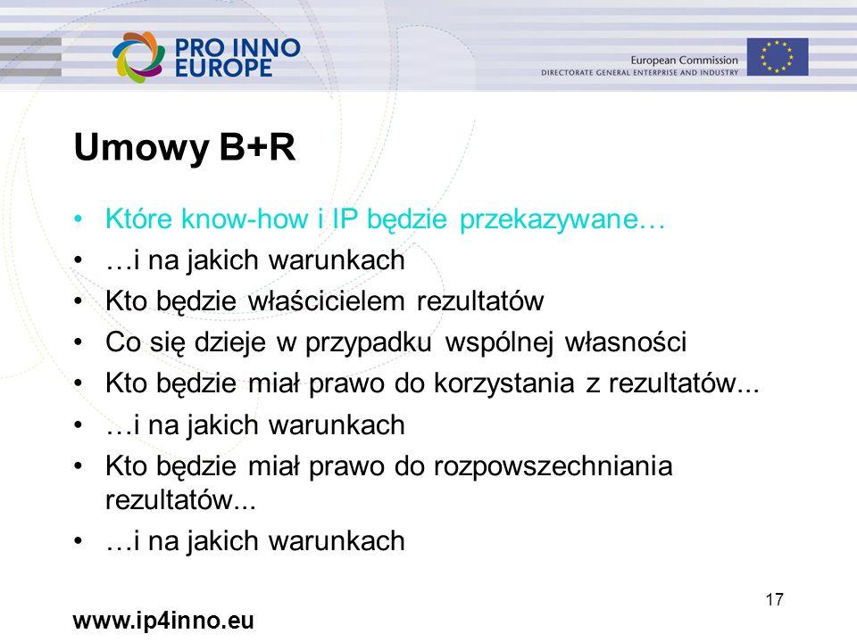 www.ip4inno.eu 17 Umowy B+R Które know-how i IP będzie przekazywane… …i na jakich warunkach Kto będzie właścicielem rezultatów Co się dzieje w przypadku wspólnej własności Kto będzie miał prawo do korzystania z rezultatów...