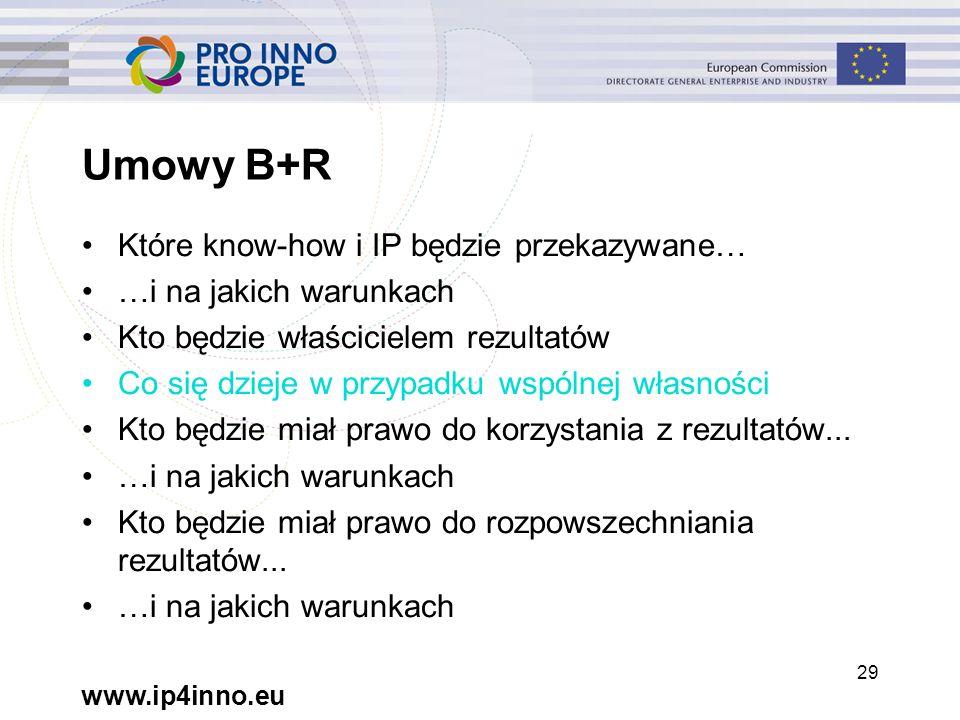 www.ip4inno.eu 29 Umowy B+R Które know-how i IP będzie przekazywane… …i na jakich warunkach Kto będzie właścicielem rezultatów Co się dzieje w przypadku wspólnej własności Kto będzie miał prawo do korzystania z rezultatów...