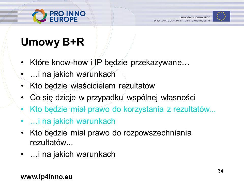 www.ip4inno.eu 34 Umowy B+R Które know-how i IP będzie przekazywane… …i na jakich warunkach Kto będzie właścicielem rezultatów Co się dzieje w przypadku wspólnej własności Kto będzie miał prawo do korzystania z rezultatów...