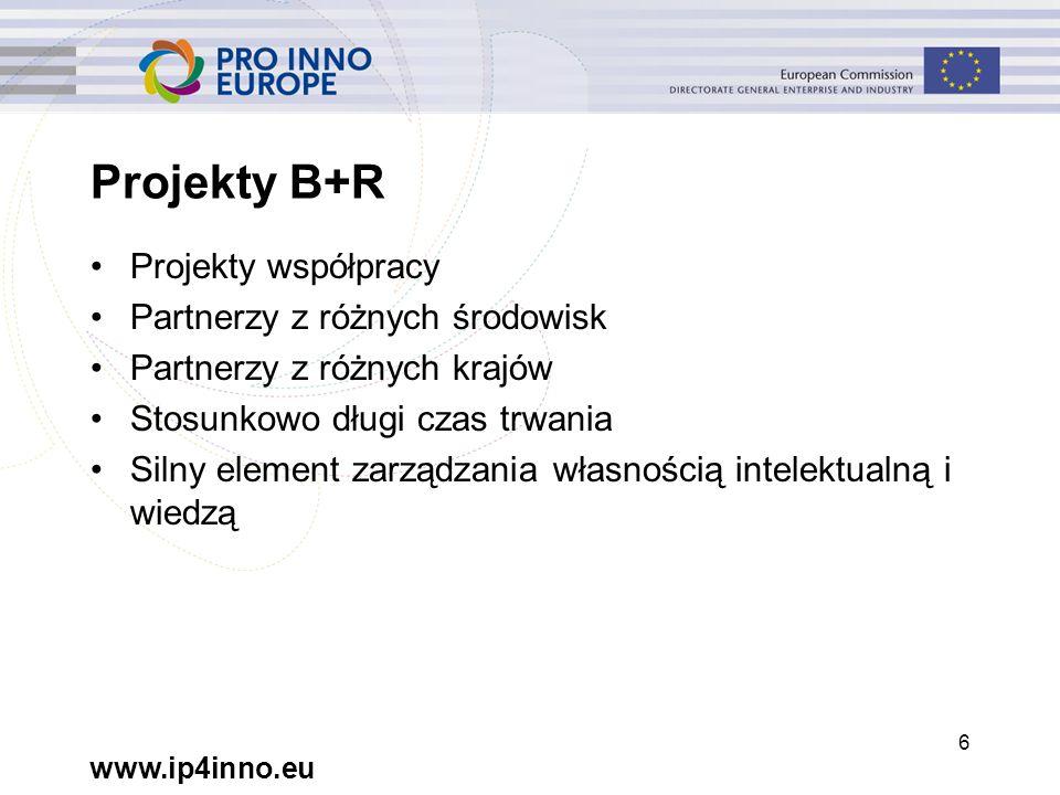 www.ip4inno.eu 6 Projekty B+R Projekty współpracy Partnerzy z różnych środowisk Partnerzy z różnych krajów Stosunkowo długi czas trwania Silny element zarządzania własnością intelektualną i wiedzą