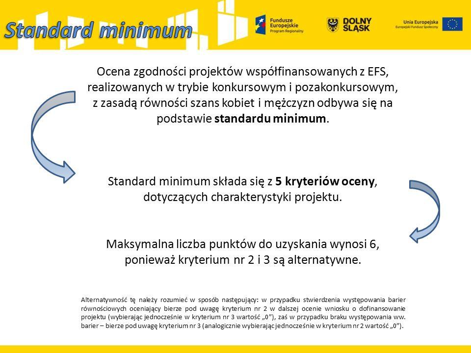 Ocena zgodności projektów współfinansowanych z EFS, realizowanych w trybie konkursowym i pozakonkursowym, z zasadą równości szans kobiet i mężczyzn odbywa się na podstawie standardu minimum.