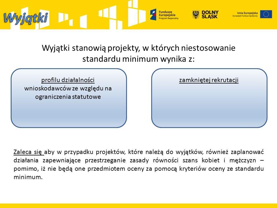 Wyjątki stanowią projekty, w których niestosowanie standardu minimum wynika z: Zaleca się aby w przypadku projektów, które należą do wyjątków, również