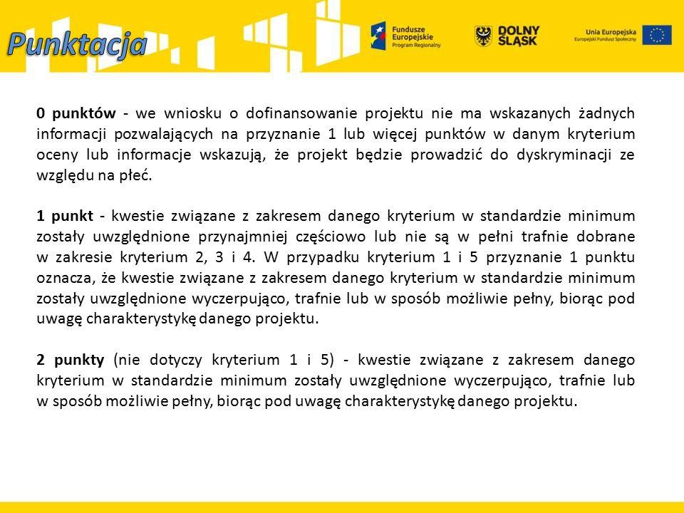 0 punktów - we wniosku o dofinansowanie projektu nie ma wskazanych żadnych informacji pozwalających na przyznanie 1 lub więcej punktów w danym kryterium oceny lub informacje wskazują, że projekt będzie prowadzić do dyskryminacji ze względu na płeć.