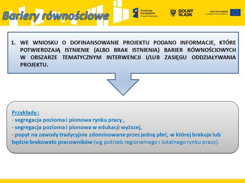 obszar tematyczny interwencji - obszar objęty wsparciem w ramach programu, np.