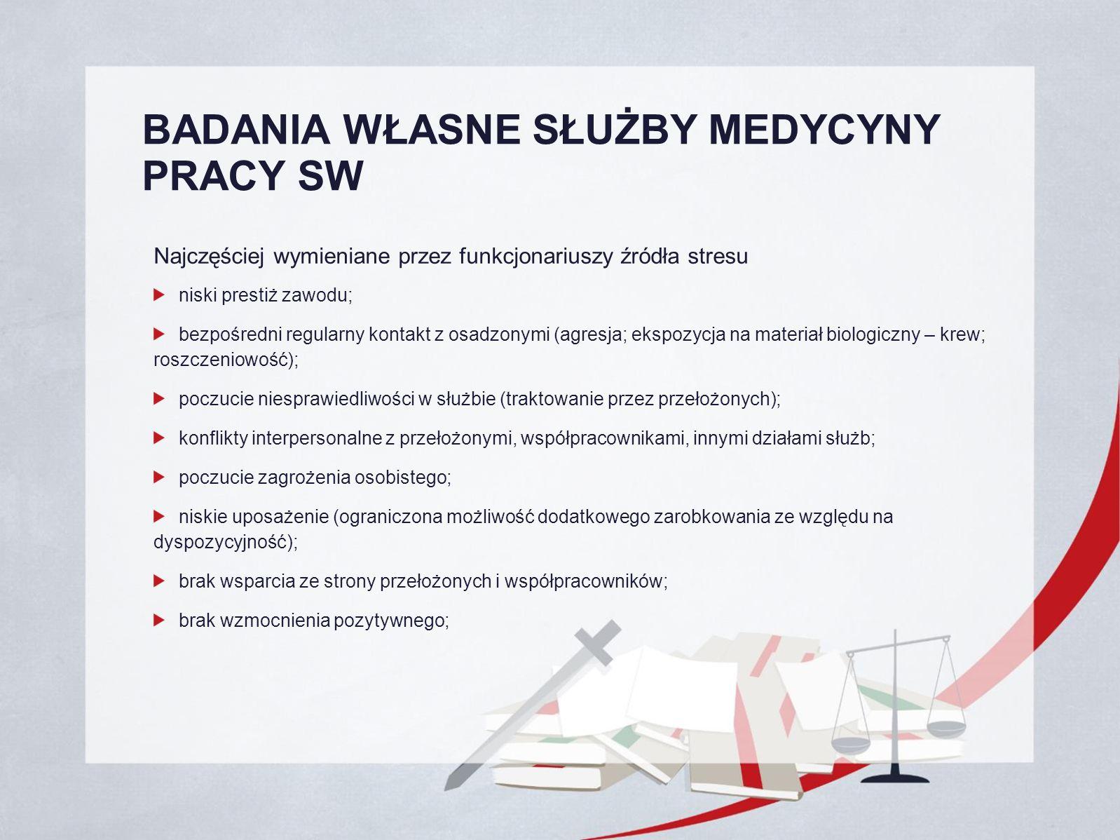 BADANIA IMP ANALIZA PSYCHOSPOŁECZNYCH WARUNKÓW PRACY DR N.