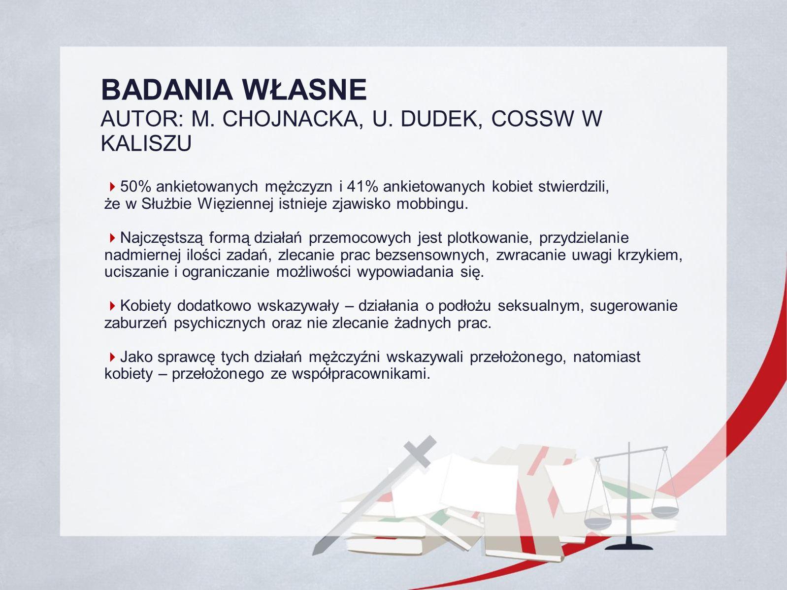 BADANIA WŁASNE AUTOR: M. CHOJNACKA, U.