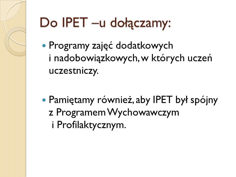 Do IPET –u dołączamy: Programy zajęć dodatkowych i nadobowiązkowych, w których uczeń uczestniczy. Pamiętamy również, aby IPET był spójny z Programem W