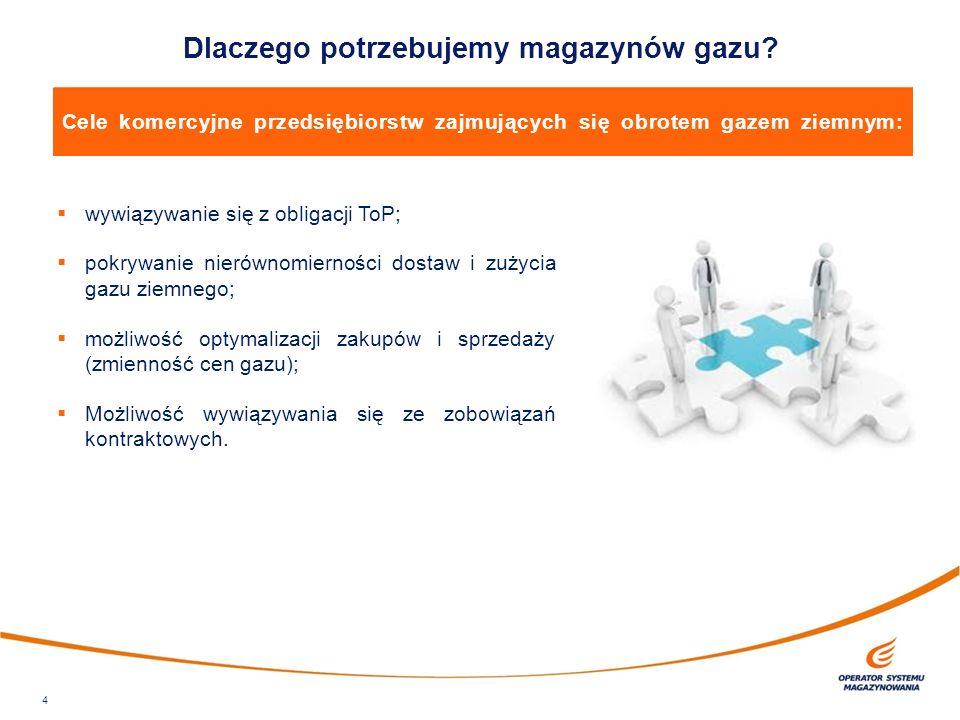 4  wywiązywanie się z obligacji ToP;  pokrywanie nierównomierności dostaw i zużycia gazu ziemnego;  możliwość optymalizacji zakupów i sprzedaży (zm