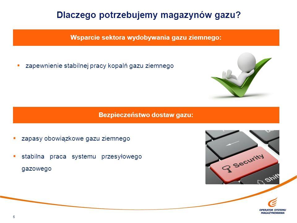5 Dlaczego potrzebujemy magazynów gazu? Bezpieczeństwo dostaw gazu:  zapasy obowiązkowe gazu ziemnego  stabilna praca systemu przesyłowego gazowego