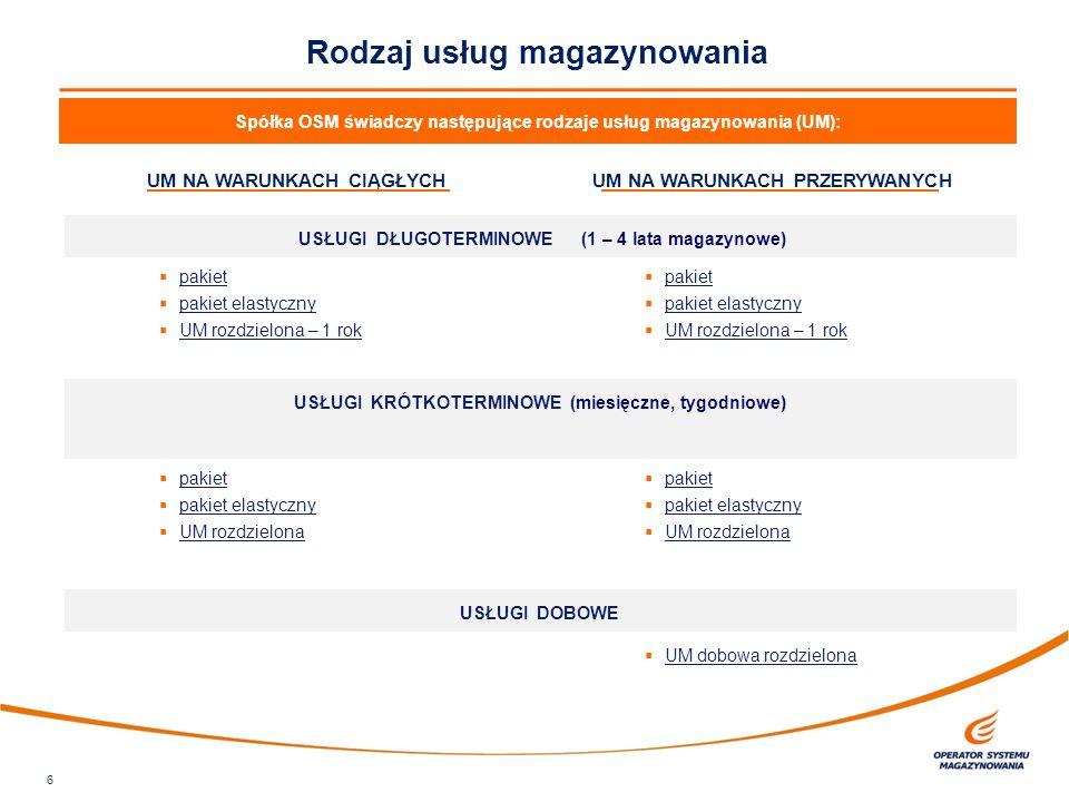 6 Rodzaj usług magazynowania Spółka OSM świadczy następujące rodzaje usług magazynowania (UM): UM NA WARUNKACH CIĄGŁYCHUM NA WARUNKACH PRZERYWANYCH USŁUGI DŁUGOTERMINOWE (1 – 4 lata magazynowe)  pakiet  pakiet elastyczny  UM rozdzielona – 1 rok  pakiet  pakiet elastyczny  UM rozdzielona – 1 rok USŁUGI KRÓTKOTERMINOWE (miesięczne, tygodniowe)  pakiet  pakiet elastyczny  UM rozdzielona  pakiet  pakiet elastyczny  UM rozdzielona USŁUGI DOBOWE  UM dobowa rozdzielona