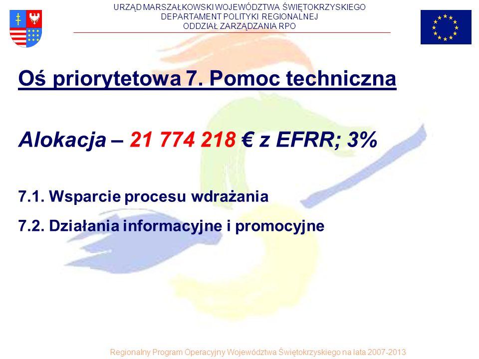 Oś priorytetowa 7. Pomoc techniczna Alokacja – 21 774 218 € z EFRR; 3% 7.1.