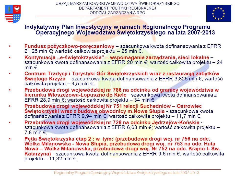 """Indykatywny Plan Inwestycyjny w ramach Regionalnego Programu Operacyjnego Województwa Świętokrzyskiego na lata 2007-2013 Fundusz pożyczkowo-poręczeniowy – szacunkowa kwota dofinansowania z EFRR 21,25 mln €; wartość całkowita projektu – 25 mln €, Kontynuacja """"e-świętokrzyskie – wspomaganie zarządzania, sieci lokalne – szacunkowa kwota dofinansowania z EFRR 20 mln €; wartość całkowita projektu – 24 mln €, Centrum Tradycji i Turystyki Gór Świętokrzyskich wraz z restauracją zabytków Świętego Krzyża - szacunkowa kwota dofinansowania z EFRR 3,825 mln €; wartość całkowita projektu – 4,5 mln €, Przebudowa drogi wojewódzkiej nr 786 na odcinku od granicy województwa w kierunku Włoszczowa-Łopuszno do Kielc - szacunkowa kwota dofinansowania z EFRR 28,9 mln €; wartość całkowita projektu – 34 mln €, Przebudowa drogi wojewódzkiej Nr 751 relacji Suchedniów – Ostrowiec Świętokrzyski wraz z budową obwodnicy m.Nowa Słupia - szacunkowa kwota dofinansowania z EFRR 9,94 mln €; wartość całkowita projektu – 11,7 mln €, Przebudowa drogi wojewódzkiej nr 728 na odcinku Jędrzejów-Końskie - szacunkowa kwota dofinansowania z EFRR 6,63 mln €; wartość całkowita projektu – 7,8 mln €, Pętla Świętokrzyska etap 2 : w tym: (przebudowa drogi woj."""