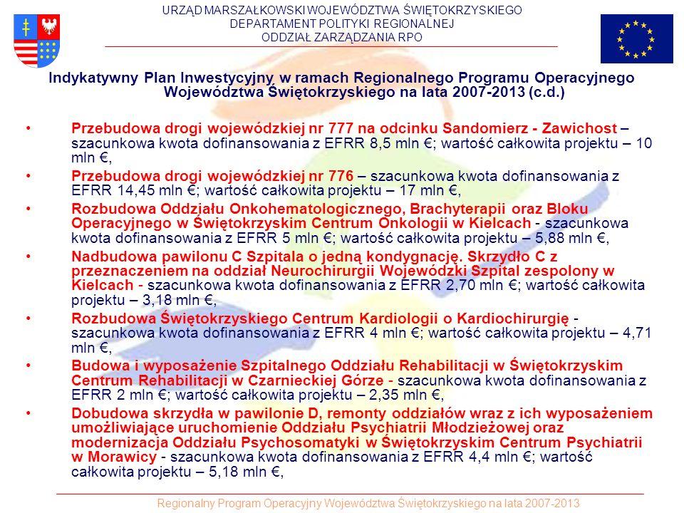 Indykatywny Plan Inwestycyjny w ramach Regionalnego Programu Operacyjnego Województwa Świętokrzyskiego na lata 2007-2013 (c.d.) Przebudowa drogi wojewódzkiej nr 777 na odcinku Sandomierz - Zawichost – szacunkowa kwota dofinansowania z EFRR 8,5 mln €; wartość całkowita projektu – 10 mln €, Przebudowa drogi wojewódzkiej nr 776 – szacunkowa kwota dofinansowania z EFRR 14,45 mln €; wartość całkowita projektu – 17 mln €, Rozbudowa Oddziału Onkohematologicznego, Brachyterapii oraz Bloku Operacyjnego w Świętokrzyskim Centrum Onkologii w Kielcach - szacunkowa kwota dofinansowania z EFRR 5 mln €; wartość całkowita projektu – 5,88 mln €, Nadbudowa pawilonu C Szpitala o jedną kondygnację.
