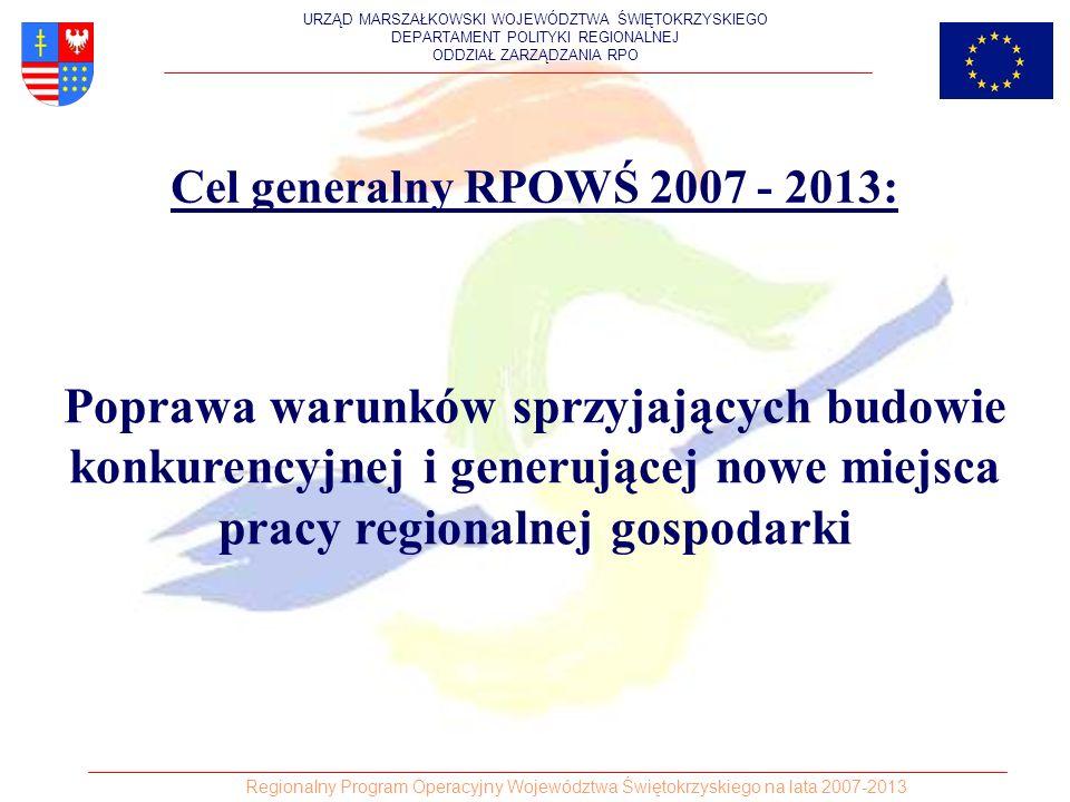 Cel generalny RPOWŚ 2007 - 2013: Poprawa warunków sprzyjających budowie konkurencyjnej i generującej nowe miejsca pracy regionalnej gospodarki URZĄD MARSZAŁKOWSKI WOJEWÓDZTWA ŚWIĘTOKRZYSKIEGO DEPARTAMENT POLITYKI REGIONALNEJ ODDZIAŁ ZARZĄDZANIA RPO Regionalny Program Operacyjny Województwa Świętokrzyskiego na lata 2007-2013