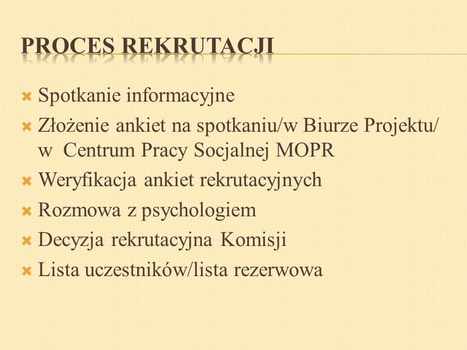  Spotkanie informacyjne  Złożenie ankiet na spotkaniu/w Biurze Projektu/ w Centrum Pracy Socjalnej MOPR  Weryfikacja ankiet rekrutacyjnych  Rozmow
