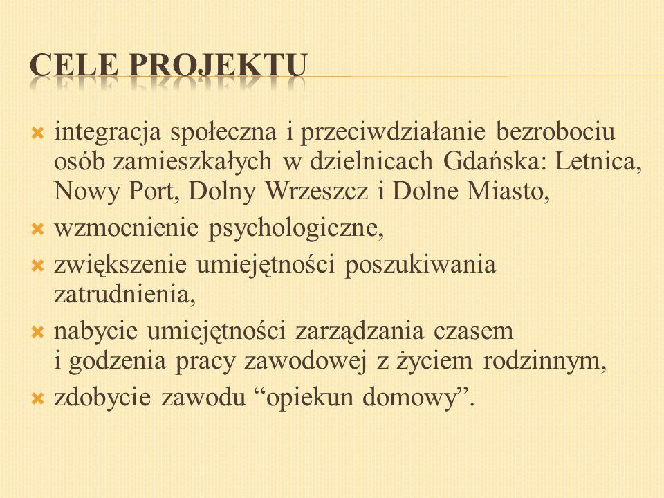  integracja społeczna i przeciwdziałanie bezrobociu osób zamieszkałych w dzielnicach Gdańska: Letnica, Nowy Port, Dolny Wrzeszcz i Dolne Miasto,  wzmocnienie psychologiczne,  zwiększenie umiejętności poszukiwania zatrudnienia,  nabycie umiejętności zarządzania czasem i godzenia pracy zawodowej z życiem rodzinnym,  zdobycie zawodu opiekun domowy .