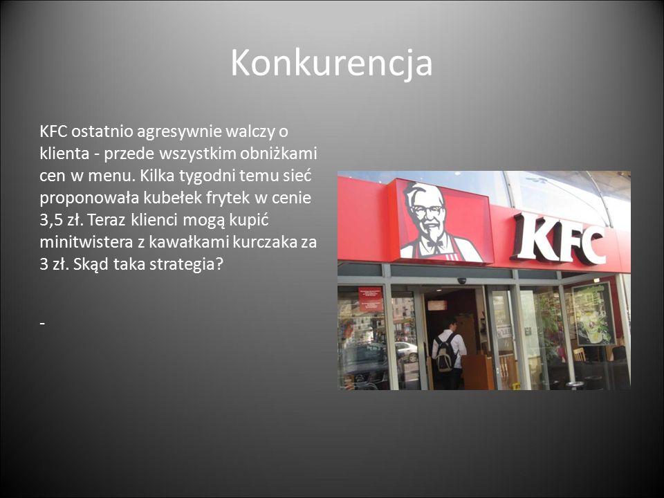 Konkurencja KFC ostatnio agresywnie walczy o klienta - przede wszystkim obniżkami cen w menu. Kilka tygodni temu sieć proponowała kubełek frytek w cen