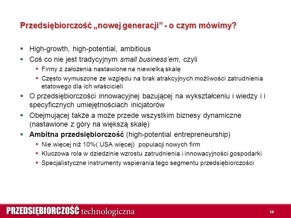 """14 Przedsiębiorczość """"nowej generacji - o czym mówimy."""