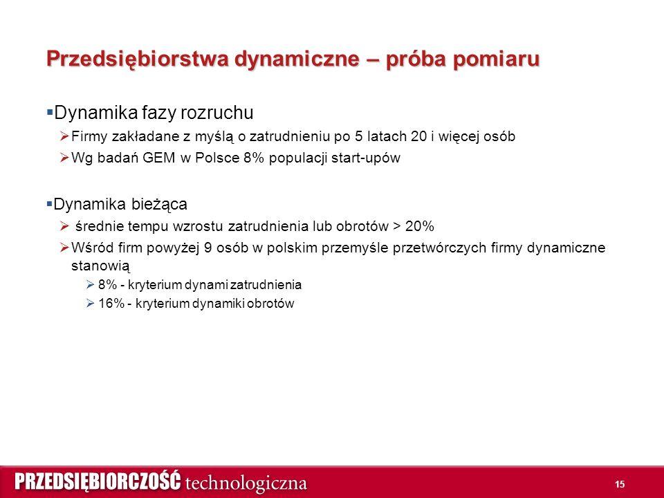 Przedsiębiorstwa dynamiczne – próba pomiaru  Dynamika fazy rozruchu  Firmy zakładane z myślą o zatrudnieniu po 5 latach 20 i więcej osób  Wg badań GEM w Polsce 8% populacji start-upów  Dynamika bieżąca  średnie tempu wzrostu zatrudnienia lub obrotów > 20%  Wśród firm powyżej 9 osób w polskim przemyśle przetwórczych firmy dynamiczne stanowią  8% - kryterium dynami zatrudnienia  16% - kryterium dynamiki obrotów 15
