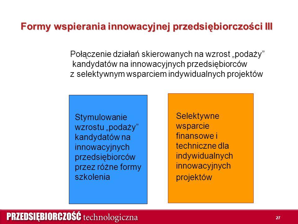 """27 Formy wspierania innowacyjnej przedsiębiorczości III Stymulowanie wzrostu """"podaży kandydatów na innowacyjnych przedsiębiorców przez różne formy szkolenia Połączenie działań skierowanych na wzrost """"podaży kandydatów na innowacyjnych przedsiębiorców z selektywnym wsparciem indywidualnych projektów Selektywne wsparcie finansowe i techniczne dla indywidualnych innowacyjnych projektów"""