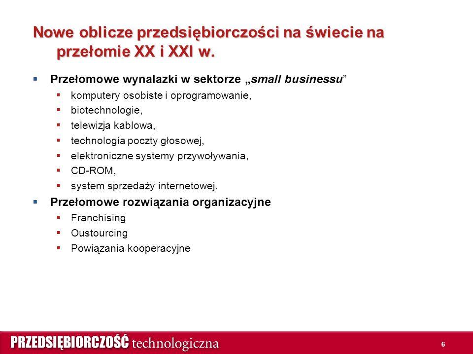 6 Nowe oblicze przedsiębiorczości na świecie na przełomie XX i XXI w.
