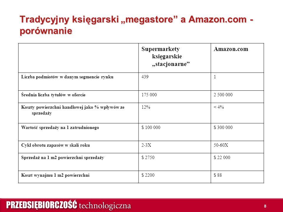 """8 Tradycyjny księgarski """"megastore a Amazon.com - porównanie Supermarkety księgarskie """"stacjonarne Amazon.com Liczba podmiotów w danym segmencie rynku4391 Średnia liczba tytułów w ofercie175 0002 500 000 Koszty powierzchni handlowej jako % wpływów ze sprzedaży 12%< 4% Wartość sprzedaży na 1 zatrudnionego$ 100 000$ 300 000 Cykl obrotu zapasów w skali roku2-3X50-60X Sprzedaż na 1 m2 powierzchni sprzedaży$ 2750$ 22 000 Koszt wynajmu 1 m2 powierzchni$ 2200$ 88"""