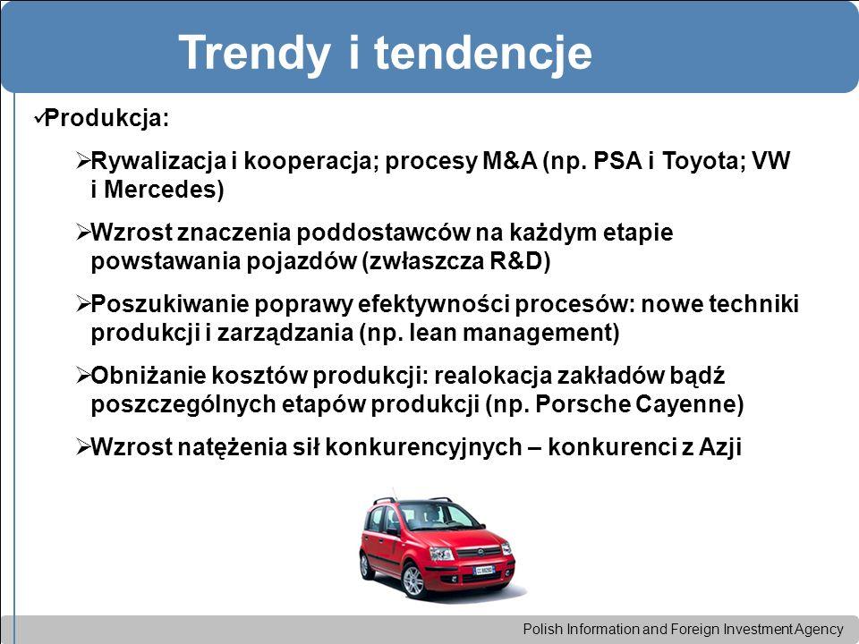Polish Information and Foreign Investment Agency Trendy i tendencje Produkcja:  Rywalizacja i kooperacja; procesy M&A (np.