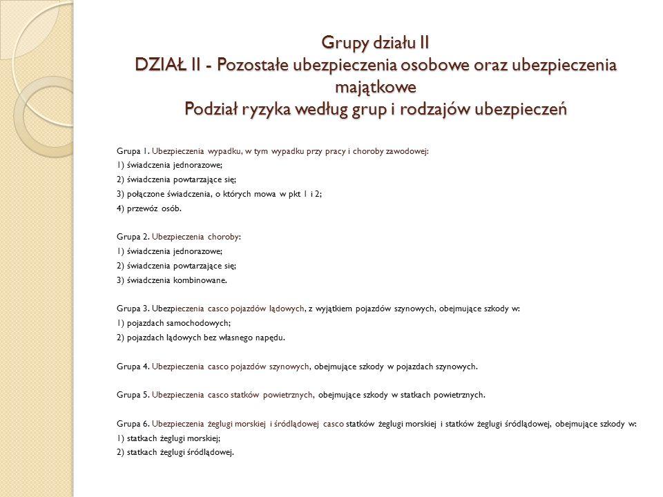Grupy działu II DZIAŁ II - Pozostałe ubezpieczenia osobowe oraz ubezpieczenia majątkowe Podział ryzyka według grup i rodzajów ubezpieczeń Grupa 1. Ube