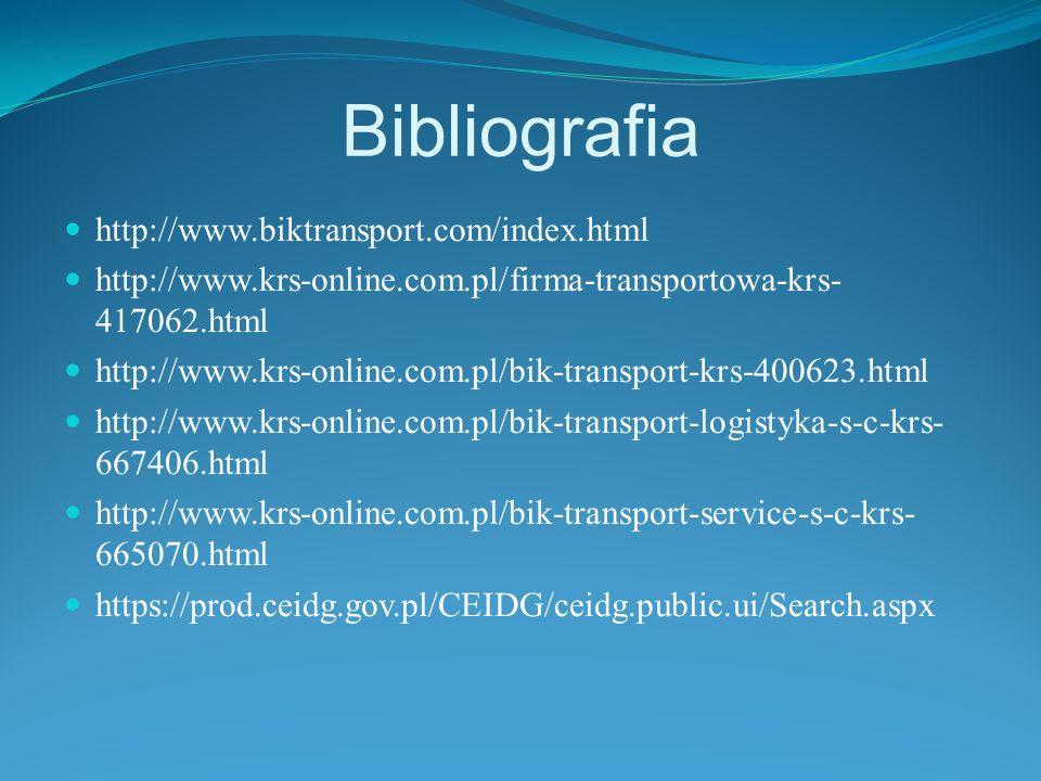 Bibliografia http://www.biktransport.com/index.html http://www.krs-online.com.pl/firma-transportowa-krs- 417062.html http://www.krs-online.com.pl/bik-transport-krs-400623.html http://www.krs-online.com.pl/bik-transport-logistyka-s-c-krs- 667406.html http://www.krs-online.com.pl/bik-transport-service-s-c-krs- 665070.html https://prod.ceidg.gov.pl/CEIDG/ceidg.public.ui/Search.aspx