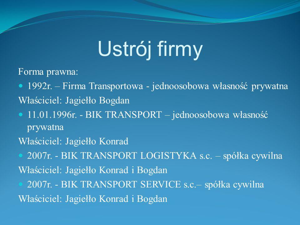 Spedycja Spedycją w firmie zajmują się: Bogdan Jagiełło Dawid Michalak Marzenna Okrasa