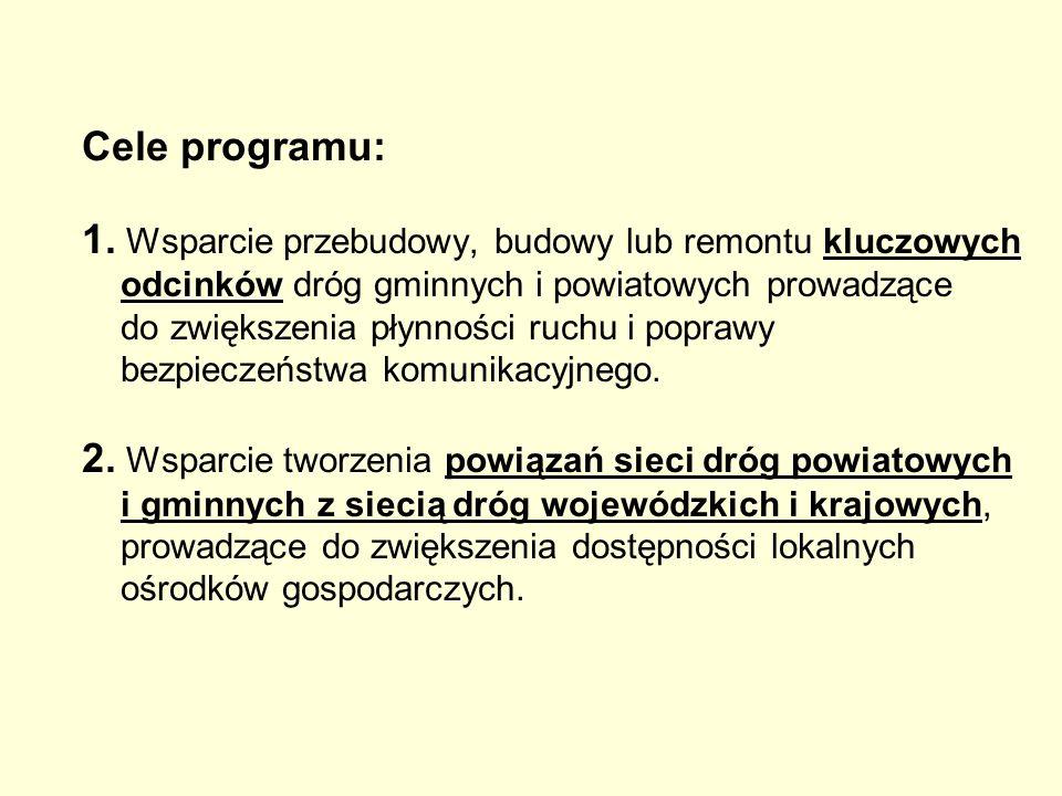 Cele programu: 1.