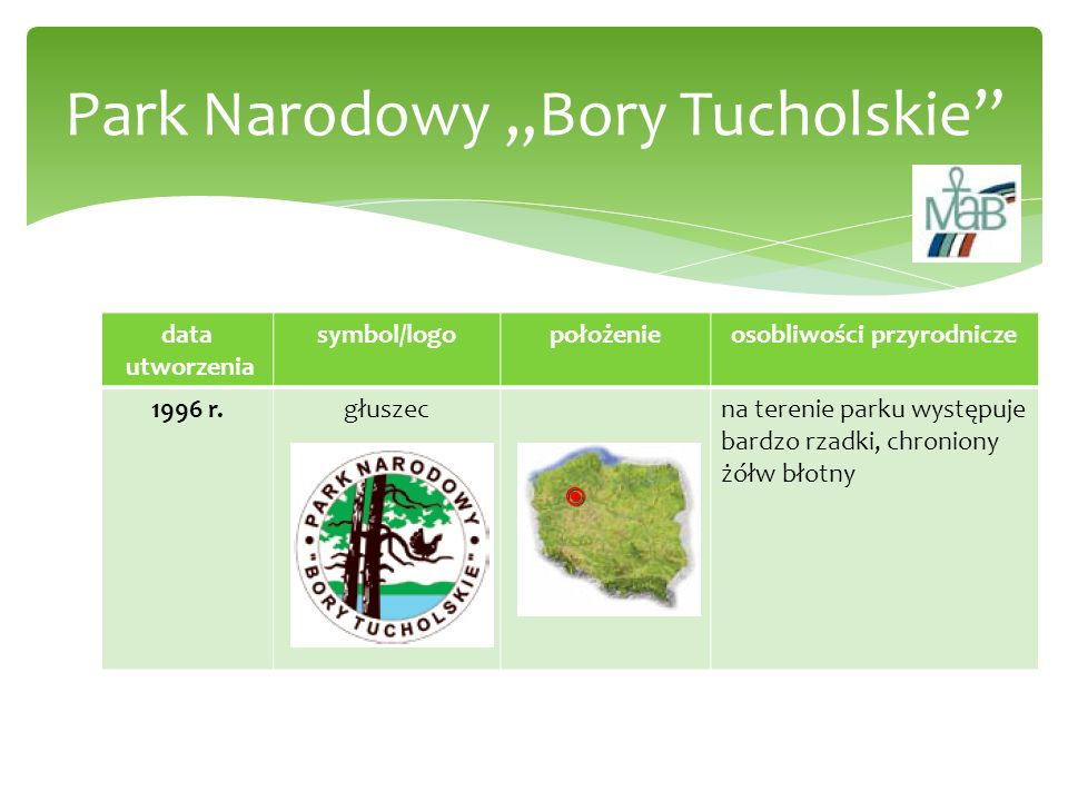 data utworzenia symbol/logopołożenieosobliwości przyrodnicze 1996 r.głuszecna terenie parku występuje bardzo rzadki, chroniony żółw błotny Park Narodo