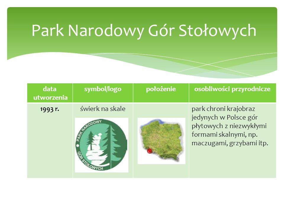 data utworzenia symbol/logopołożenieosobliwości przyrodnicze 1993 r.świerk na skalepark chroni krajobraz jedynych w Polsce gór płytowych z niezwykłymi