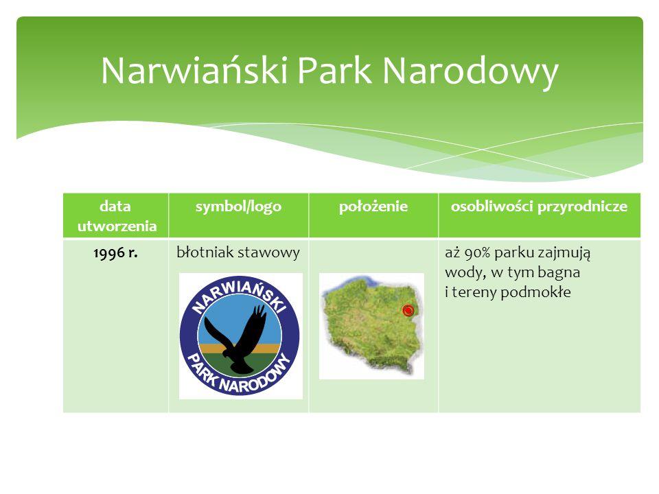 data utworzenia symbol/logopołożenieosobliwości przyrodnicze 1996 r.błotniak stawowyaż 90% parku zajmują wody, w tym bagna i tereny podmokłe Narwiańsk