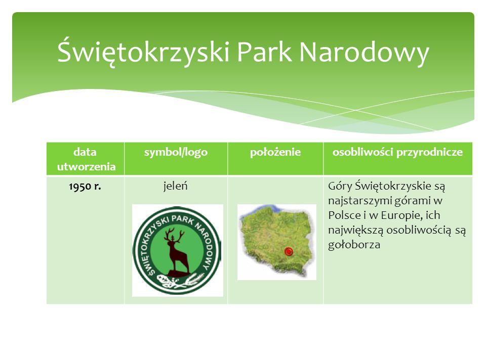 data utworzenia symbol/logopołożenieosobliwości przyrodnicze 1950 r.jeleńGóry Świętokrzyskie są najstarszymi górami w Polsce i w Europie, ich najwięks
